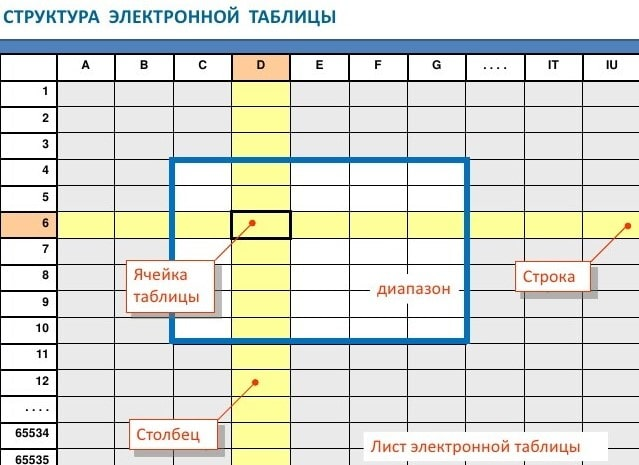 День электронных таблиц (Spreadsheet Day)