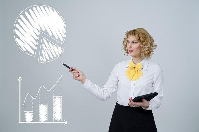 День женского предпринимательства (Women`s Entrepreneurship Day)